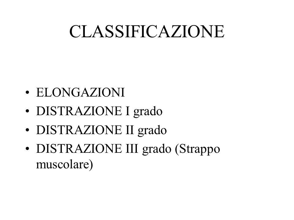 CLASSIFICAZIONE ELONGAZIONI DISTRAZIONE I grado DISTRAZIONE II grado DISTRAZIONE III grado (Strappo muscolare)