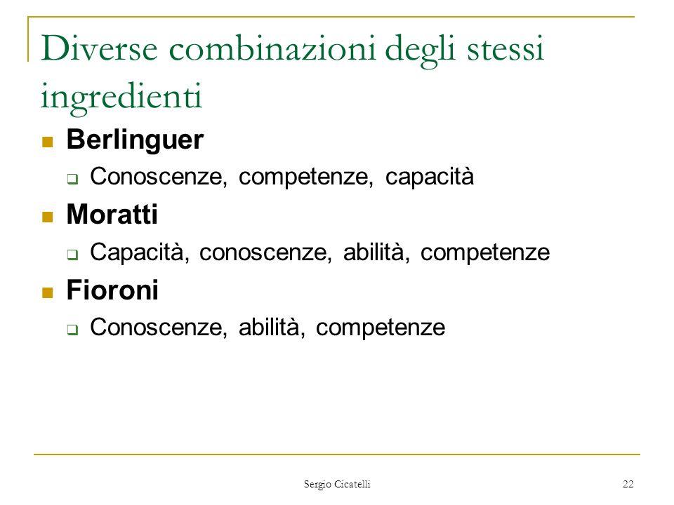 Sergio Cicatelli 22 Diverse combinazioni degli stessi ingredienti Berlinguer Conoscenze, competenze, capacità Moratti Capacità, conoscenze, abilità, c