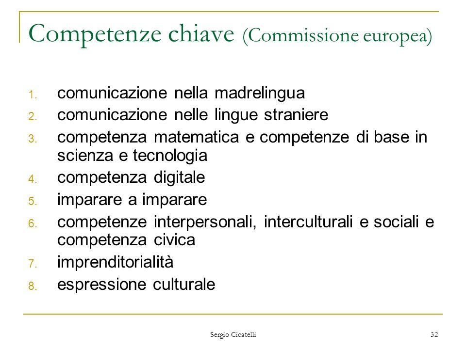 Sergio Cicatelli 32 Competenze chiave (Commissione europea) 1. comunicazione nella madrelingua 2. comunicazione nelle lingue straniere 3. competenza m