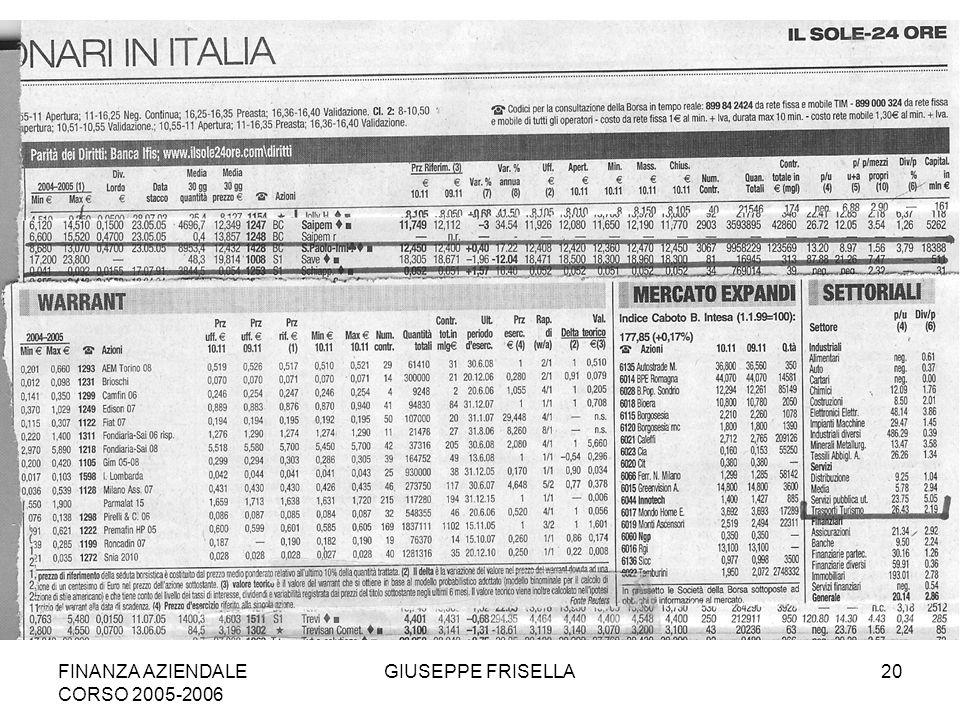 FINANZA AZIENDALE CORSO 2005-2006 GIUSEPPE FRISELLA20