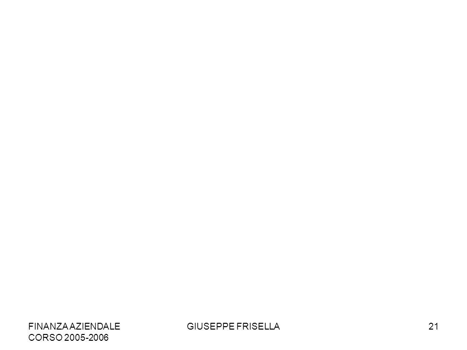 FINANZA AZIENDALE CORSO 2005-2006 GIUSEPPE FRISELLA21