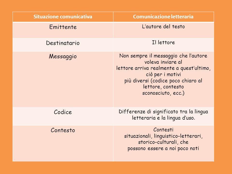 Situazione comunicativaComunicazione letteraria Emittente Lautore del testo Destinatario Il lettore Messaggio Non sempre il messaggio che lautore vole