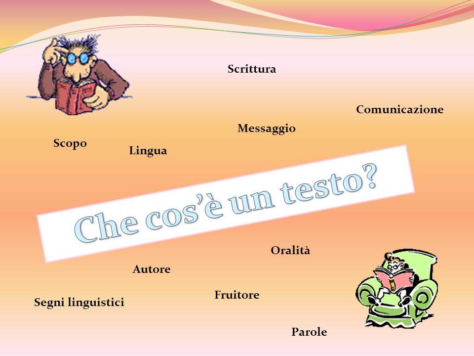 Segni linguistici Scrittura Oralità Lingua Comunicazione Parole Autore Messaggio Scopo Fruitore