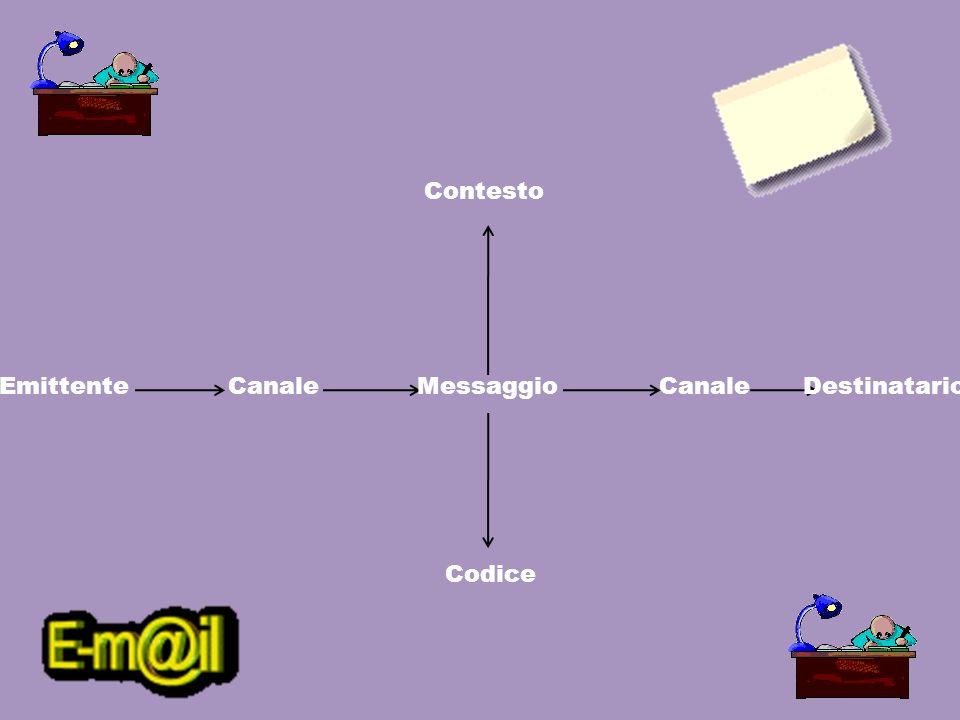 EmittenteCanaleMessaggioCanaleDestinatario Codice Contesto