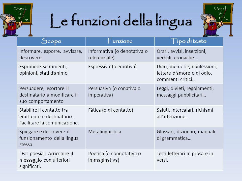 Le funzioni della lingua ScopoFunzioneTipo di testo Informare, esporre, avvisare, descrivere Informativa (o denotativa o referenziale) Orari, avvisi,