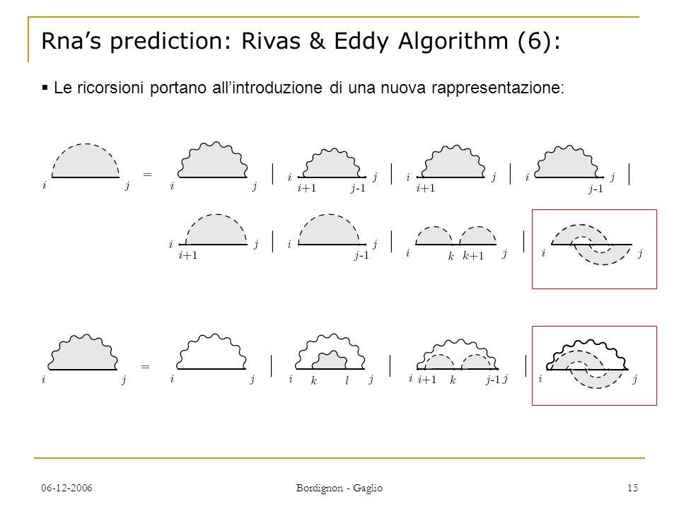 06-12-2006 Bordignon - Gaglio 15 Rnas prediction: Rivas & Eddy Algorithm (6): Le ricorsioni portano allintroduzione di una nuova rappresentazione: