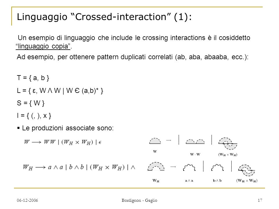 06-12-2006 Bordignon - Gaglio 17 Linguaggio Crossed-interaction (1): Ad esempio, per ottenere pattern duplicati correlati (ab, aba, abaaba, ecc.): T = { a, b } L = { ε, W Λ W | W Є (a,b)* } S = { W } I = { (, ), x } Le produzioni associate sono: Un esempio di linguaggio che include le crossing interactions è il cosiddetto linguaggio copia.