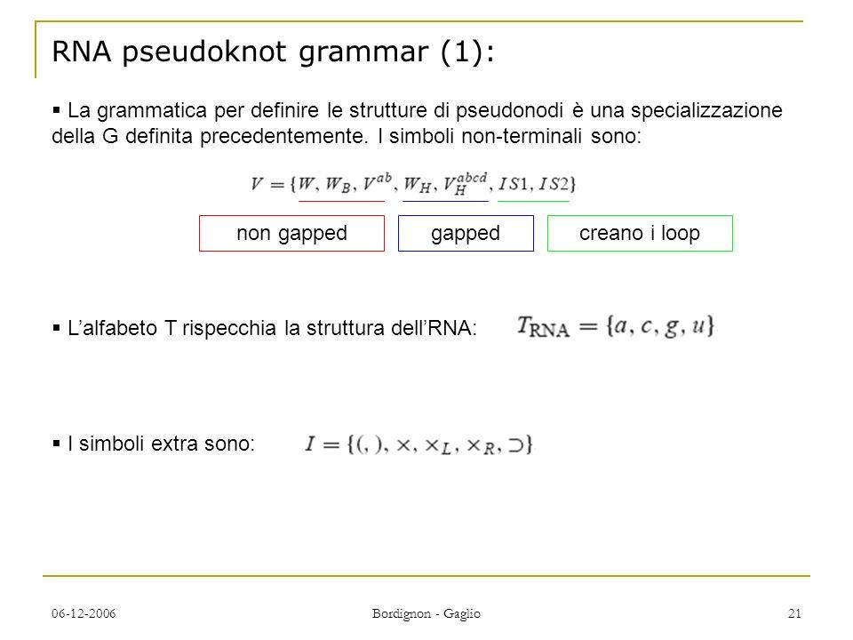 06-12-2006 Bordignon - Gaglio 21 RNA pseudoknot grammar (1): La grammatica per definire le strutture di pseudonodi è una specializzazione della G definita precedentemente.