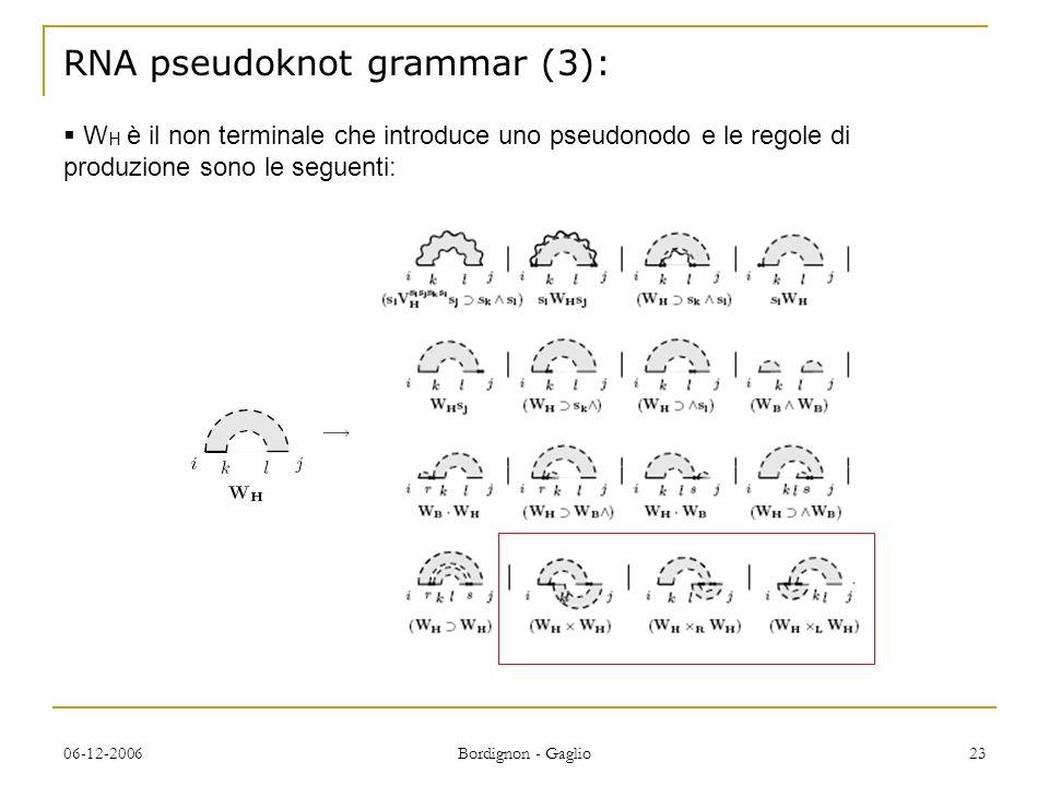 06-12-2006 Bordignon - Gaglio 23 RNA pseudoknot grammar (3): W H è il non terminale che introduce uno pseudonodo e le regole di produzione sono le seguenti: