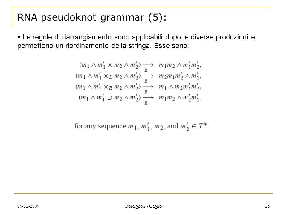 06-12-2006 Bordignon - Gaglio 25 RNA pseudoknot grammar (5): Le regole di riarrangiamento sono applicabili dopo le diverse produzioni e permettono un riordinamento della stringa.