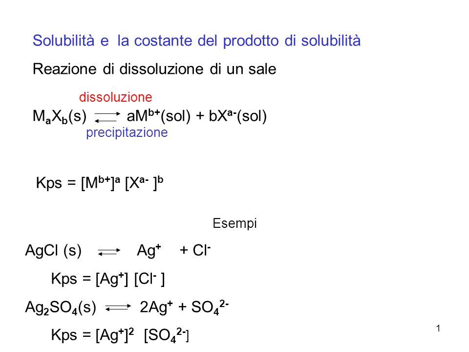 1 Solubilità e la costante del prodotto di solubilità Reazione di dissoluzione di un sale dissoluzione M a X b (s) aM b+ (sol) + bX a- (sol) precipita