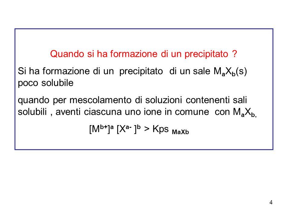 4 Quando si ha formazione di un precipitato ? Si ha formazione di un precipitato di un sale M a X b (s) poco solubile quando per mescolamento di soluz