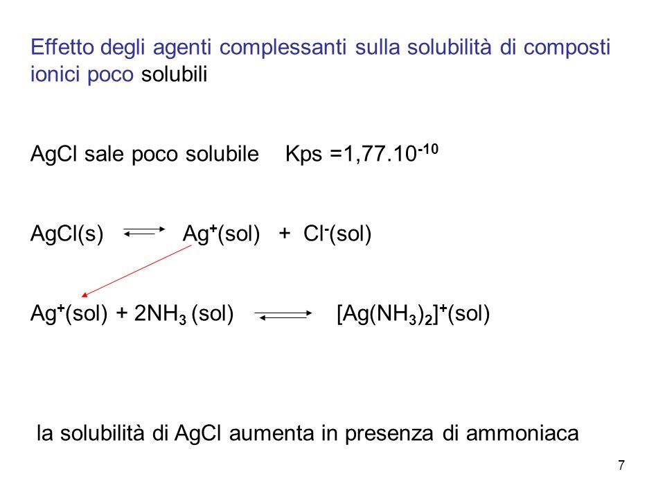 7 Effetto degli agenti complessanti sulla solubilità di composti ionici poco solubili AgCl sale poco solubile Kps =1,77.10 -10 AgCl(s) Ag + (sol) + Cl