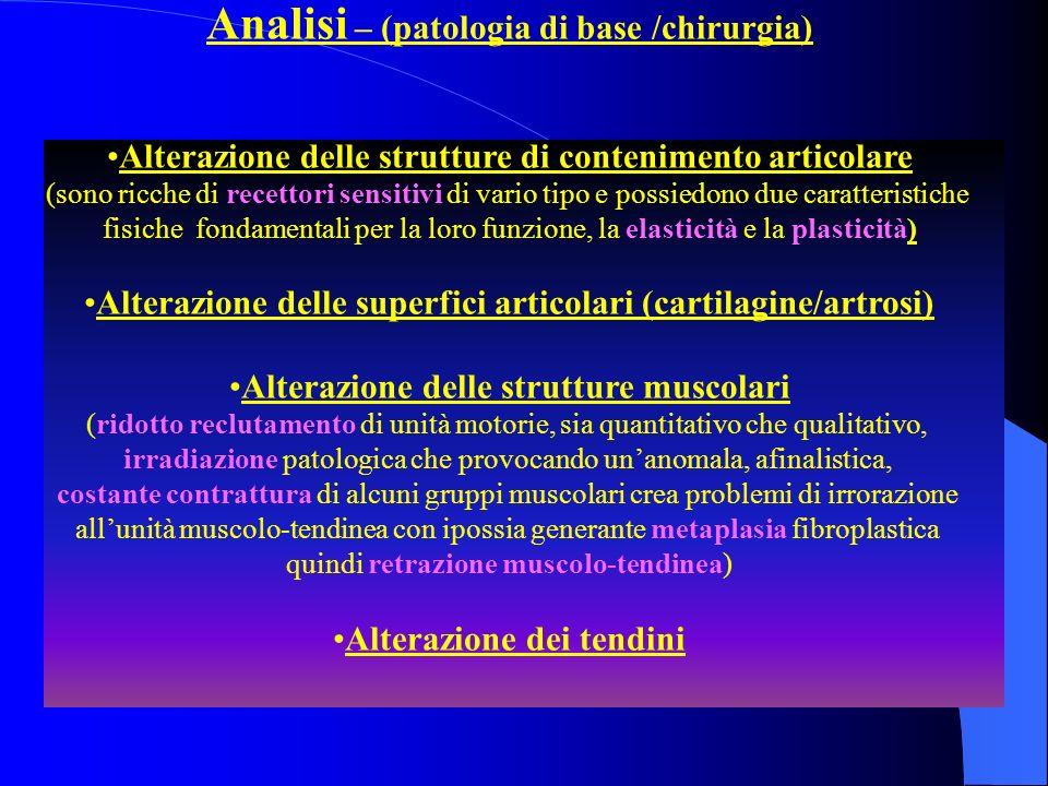 Analisi – (patologia di base /chirurgia) Alterazione delle strutture di contenimento articolare (sono ricche di recettori sensitivi di vario tipo e po