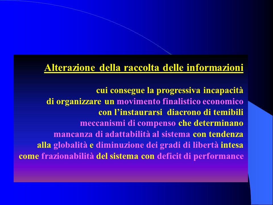 Alterazione della raccolta delle informazioni cui consegue la progressiva incapacità di organizzare un movimento finalistico economico con linstaurars