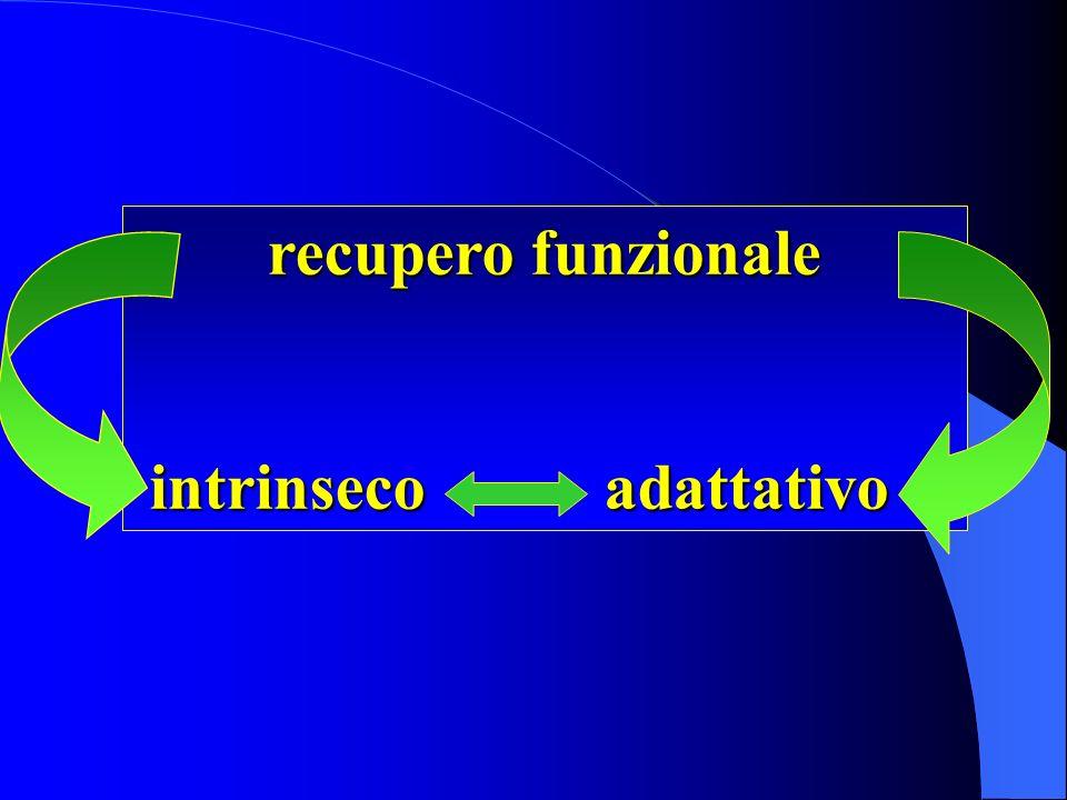 recupero funzionale intrinseco adattativo intrinseco adattativo
