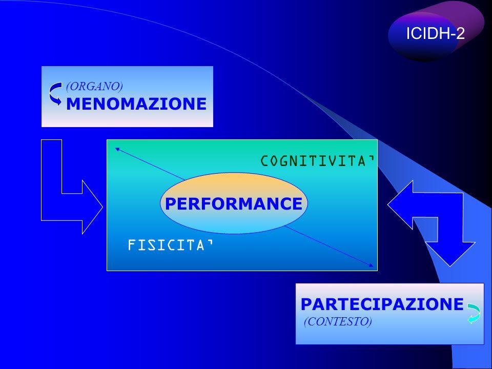 (ORGANO) MENOMAZIONE PERFORMANCE COGNITIVITA FISICITA PARTECIPAZIONE (CONTESTO) ICIDH-2