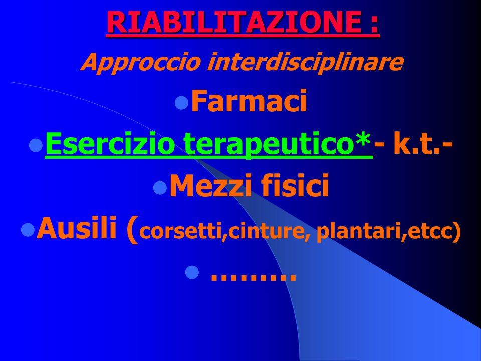 RIABILITAZIONE : RIABILITAZIONE : Approccio interdisciplinare Farmaci Esercizio terapeutico*- k.t.- Mezzi fisici Ausili ( corsetti,cinture, plantari,e