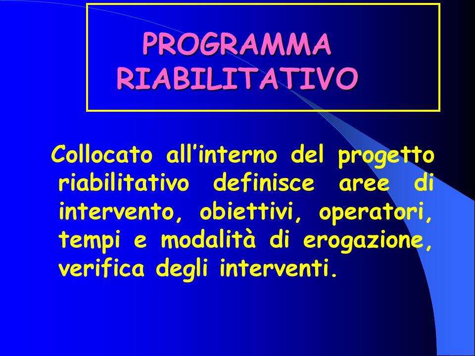 PROGRAMMA RIABILITATIVO Collocato allinterno del progetto riabilitativo definisce aree di intervento, obiettivi, operatori, tempi e modalità di erogaz