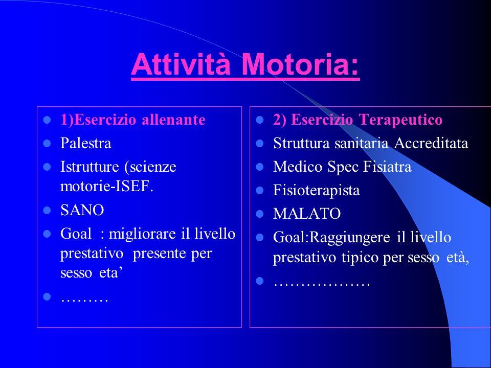 Attività Motoria: 1)Esercizio allenante Palestra Istrutture (scienze motorie-ISEF. SANO Goal : migliorare il livello prestativo presente per sesso eta