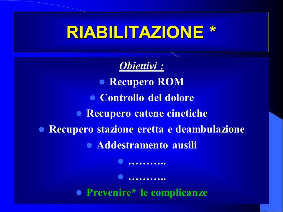 RIABILITAZIONE * Obiettivi : Recupero ROM Controllo del dolore Recupero catene cinetiche Recupero stazione eretta e deambulazione Addestramento ausili