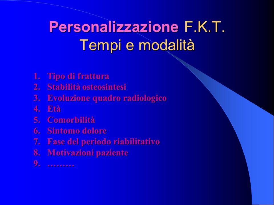 Personalizzazione F.K.T. Tempi e modalità 1.Tipo di frattura 2.Stabilità osteosintesi 3.Evoluzione quadro radiologico 4.Età 5.Comorbilità 6.Sintomo do