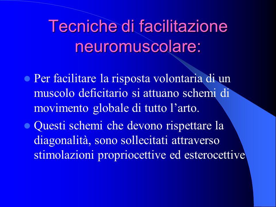 Tecniche di facilitazione neuromuscolare: Per facilitare la risposta volontaria di un muscolo deficitario si attuano schemi di movimento globale di tu