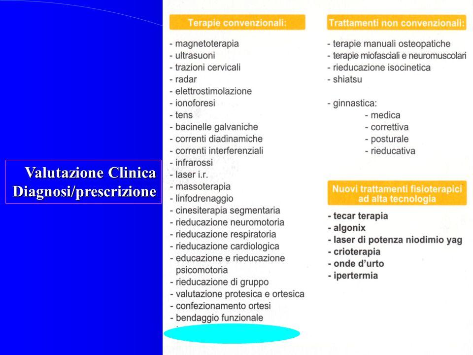 Valutazione Clinica Diagnosi/prescrizione