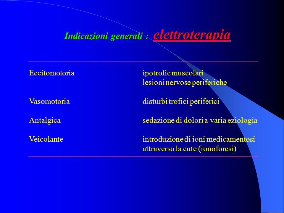 Indicazioni generali : elettroterapia Eccitomotoriaipotrofie muscolari lesioni nervose periferiche Vasomotoriadisturbi trofici periferici Antalgicased