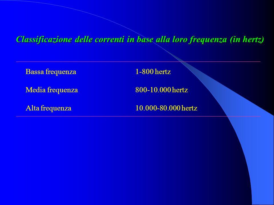 Classificazione delle correnti in base alla loro frequenza (in hertz) Bassa frequenza1-800 hertz Media frequenza800-10.000 hertz Alta frequenza10.000-
