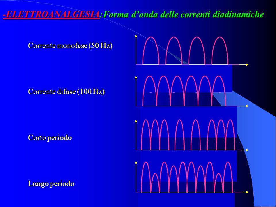 -ELETTROANALGESIA:Forma donda delle correnti diadinamiche Corrente monofase (50 Hz) Corrente difase (100 Hz) Corto periodo Lungo periodo