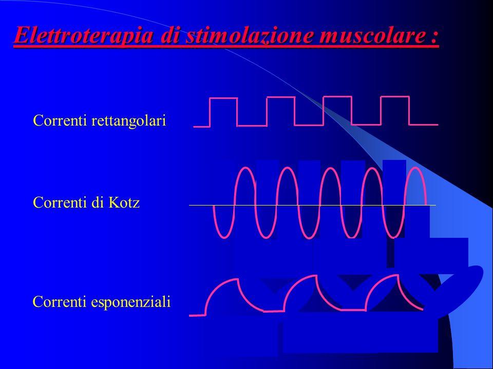 Elettroterapia di stimolazione muscolare : Correnti rettangolari Correnti di Kotz Correnti esponenziali