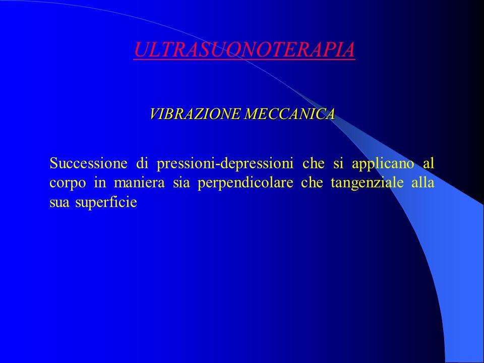 Successione di pressioni-depressioni che si applicano al corpo in maniera sia perpendicolare che tangenziale alla sua superficie VIBRAZIONE MECCANICA