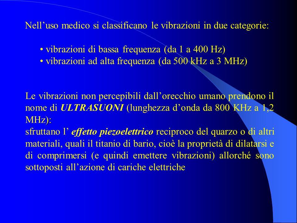 ): Le vibrazioni non percepibili dallorecchio umano prendono il nome di ULTRASUONI (lunghezza donda da 800 KHz a 1,2 MHz): sfruttano l effetto piezoel