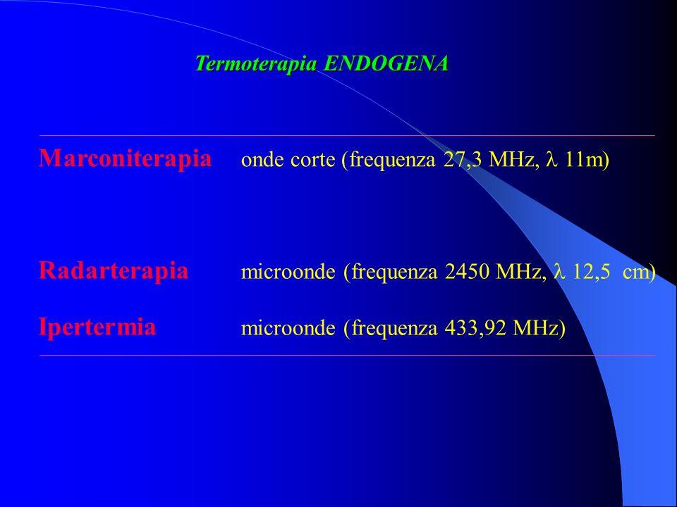 Termoterapia ENDOGENA Marconiterapia onde corte (frequenza 27,3 MHz, 11m) Radarterapia microonde (frequenza 2450 MHz, 12,5 cm) Ipertermia microonde (f