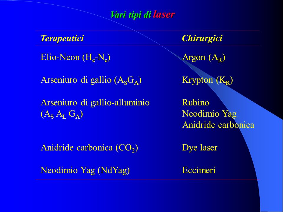 Vari tipi di laser TerapeuticiChirurgici Elio-Neon (H e -N e )Argon (A R ) Arseniuro di gallio (A S G A )Krypton (K R ) Arseniuro di gallio-alluminioR