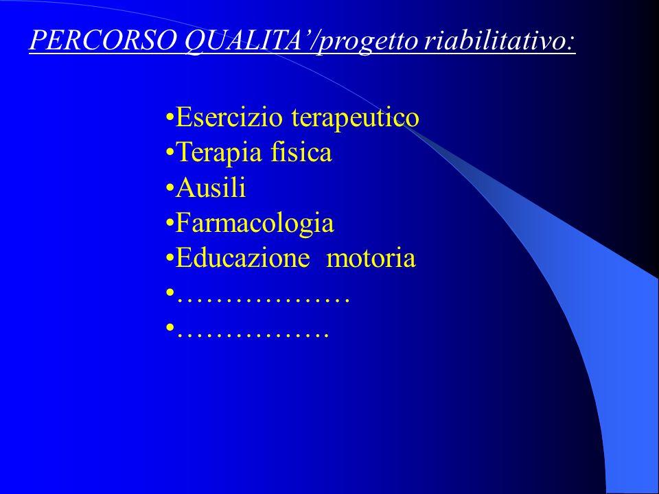 Esercizio terapeutico Terapia fisica Ausili Farmacologia Educazione motoria ……………… ……………. PERCORSO QUALITA/progetto riabilitativo: