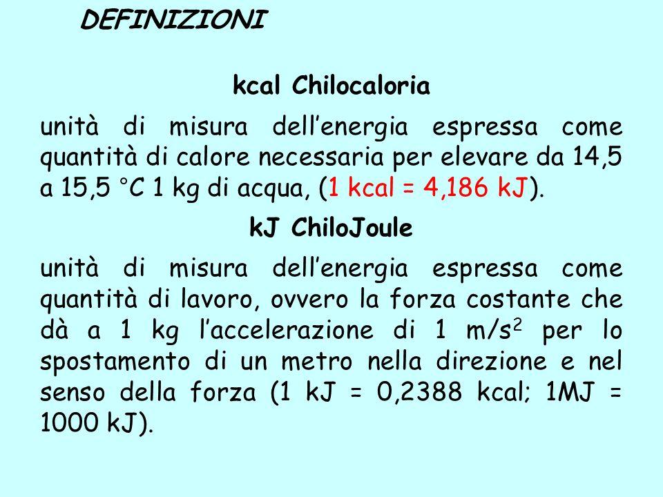 kcal Chilocaloria unità di misura dellenergia espressa come quantità di calore necessaria per elevare da 14,5 a 15,5 °C 1 kg di acqua, (1 kcal = 4,186