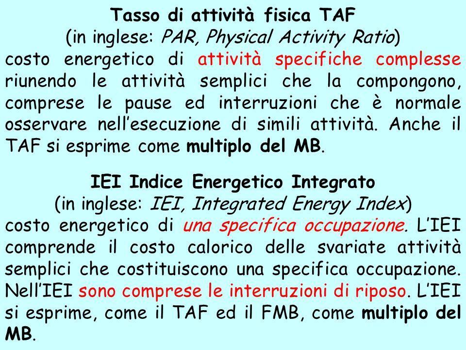 Tasso di attività fisica TAF (in inglese: PAR, Physical Activity Ratio) costo energetico di attività specifiche complesse riunendo le attività semplic