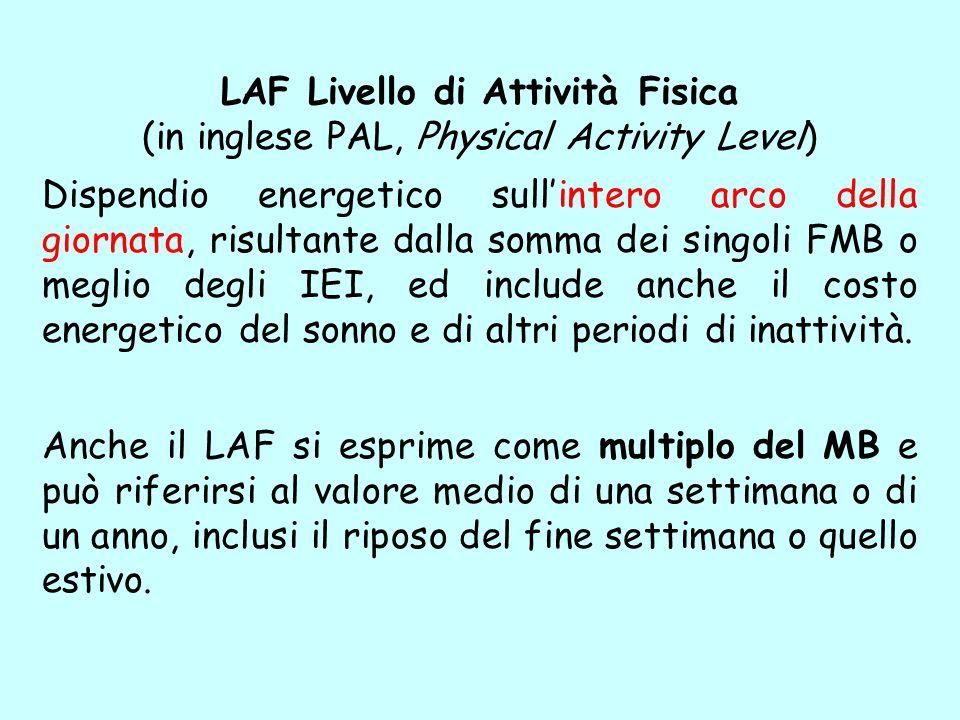 LAF Livello di Attività Fisica (in inglese PAL, Physical Activity Level) Dispendio energetico sullintero arco della giornata, risultante dalla somma d