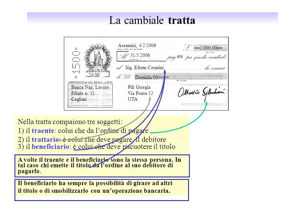 La cambiale tratta Assemini, 4/2/2006 ==2.000,00== Duemila/00==== 31/5/2006 ate Sig. Efrem Cesarini Pili Giorgia Via Ponte 12 UTA Banca Naz. Lavoro Fi