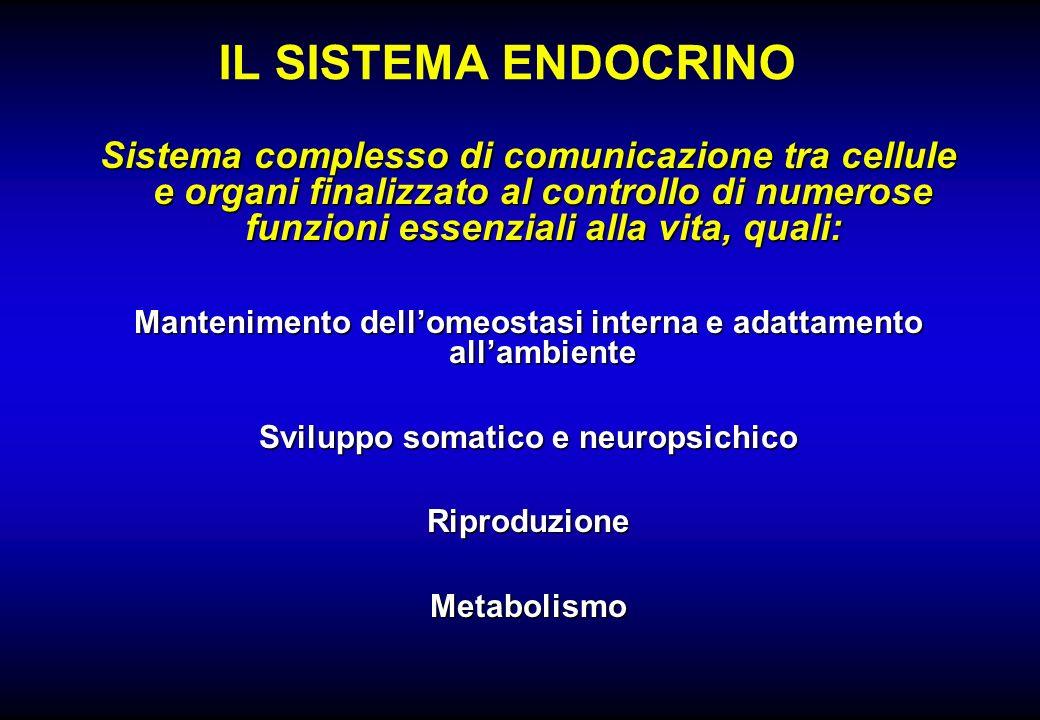 IL SISTEMA ENDOCRINO Sistema complesso di comunicazione tra cellule e organi finalizzato al controllo di numerose funzioni essenziali alla vita, quali