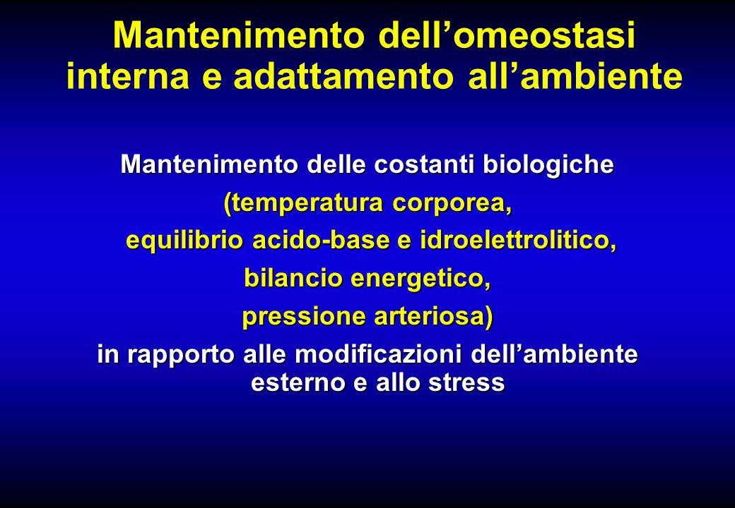 Mantenimento dellomeostasi interna e adattamento allambiente Mantenimento delle costanti biologiche (temperatura corporea, equilibrio acido-base e idr