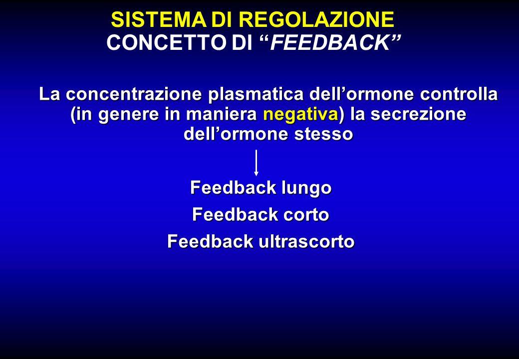 SISTEMA DI REGOLAZIONE CONCETTO DI FEEDBACK La concentrazione plasmatica dellormone controlla (in genere in maniera negativa) la secrezione dellormone
