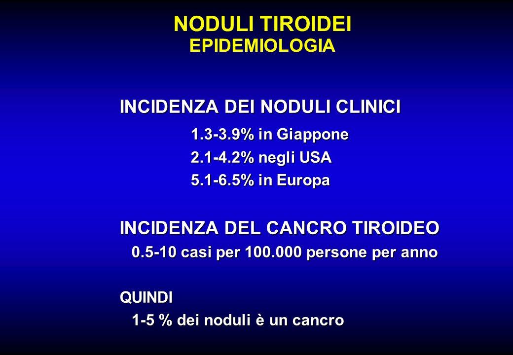 INCIDENZA DEI NODULI CLINICI 1.3-3.9% in Giappone 2.1-4.2% negli USA 5.1-6.5% in Europa INCIDENZA DEL CANCRO TIROIDEO 0.5-10 casi per 100.000 persone