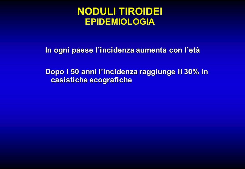 In ogni paese lincidenza aumenta con letà Dopo i 50 anni lincidenza raggiunge il 30% in casistiche ecografiche NODULI TIROIDEI EPIDEMIOLOGIA