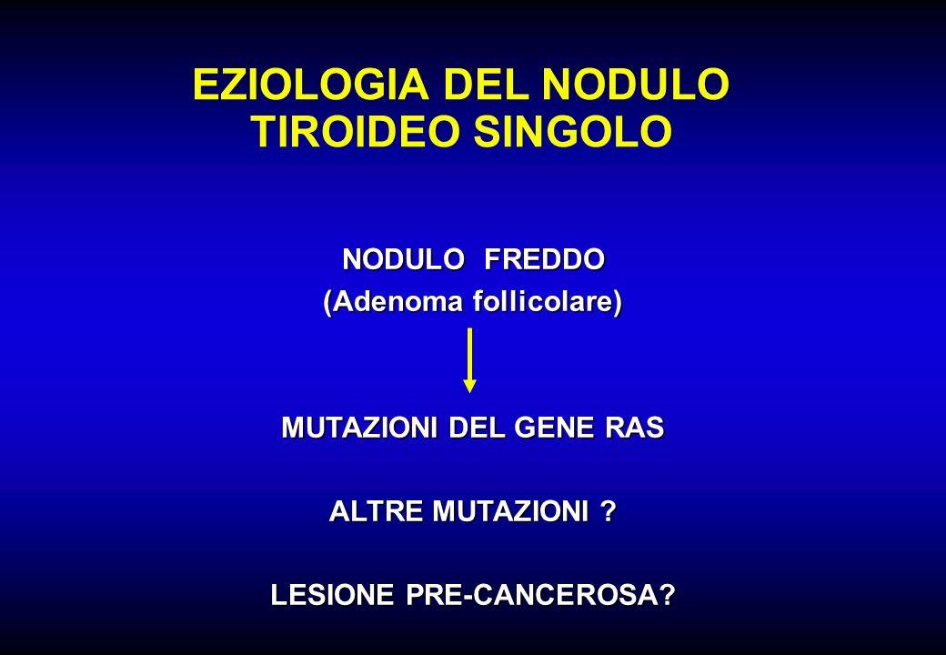 EZIOLOGIA DEL NODULO TIROIDEO SINGOLO NODULO FREDDO (Adenoma follicolare) MUTAZIONI DEL GENE RAS ALTRE MUTAZIONI ? LESIONE PRE-CANCEROSA?