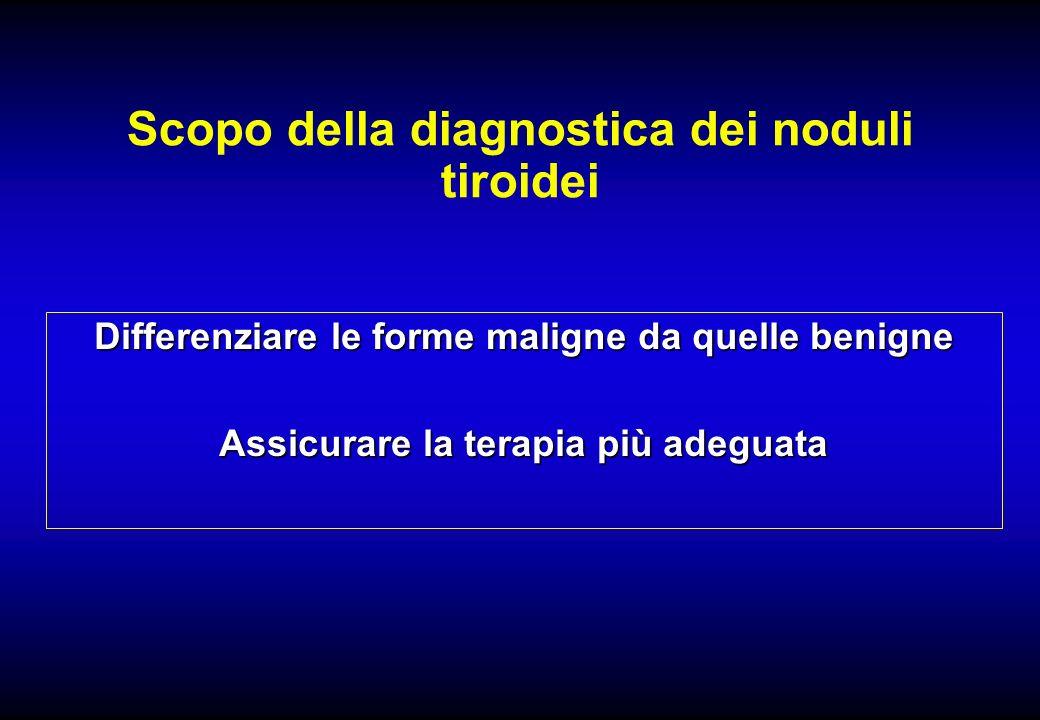 Scopo della diagnostica dei noduli tiroidei Differenziare le forme maligne da quelle benigne Assicurare la terapia più adeguata