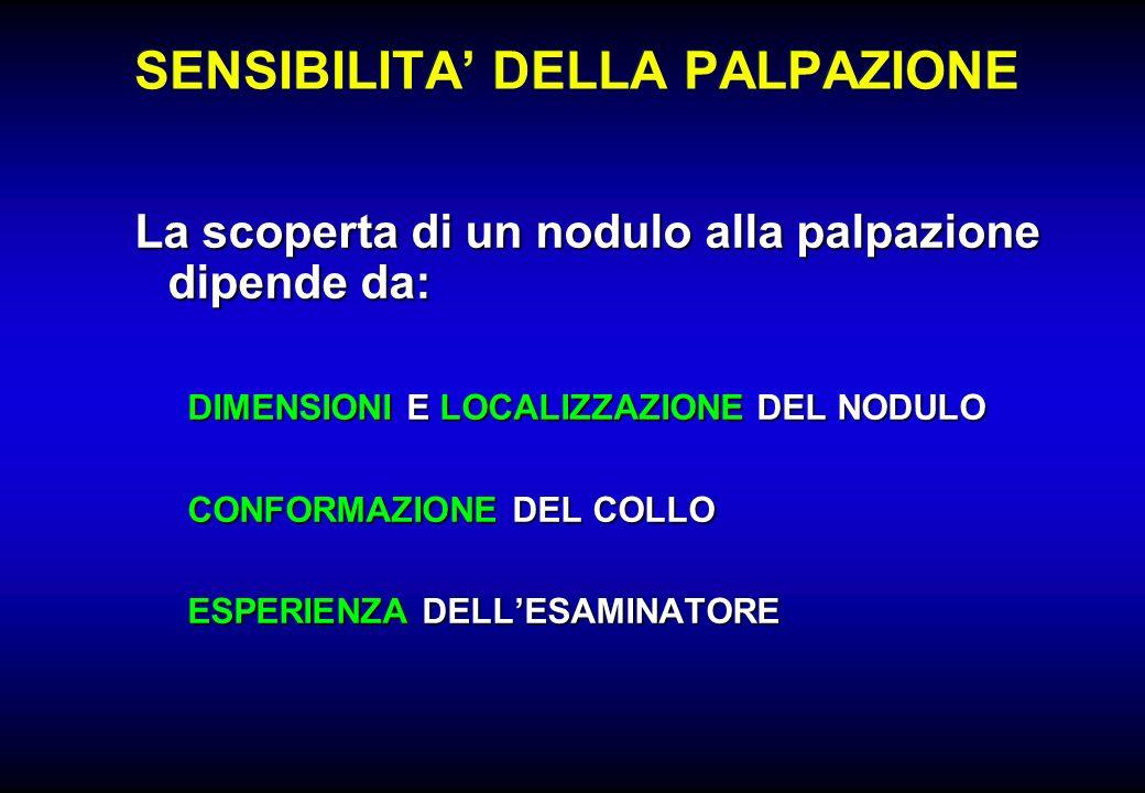 SENSIBILITA DELLA PALPAZIONE La scoperta di un nodulo alla palpazione dipende da: DIMENSIONI E LOCALIZZAZIONE DEL NODULO CONFORMAZIONE DEL COLLO ESPER