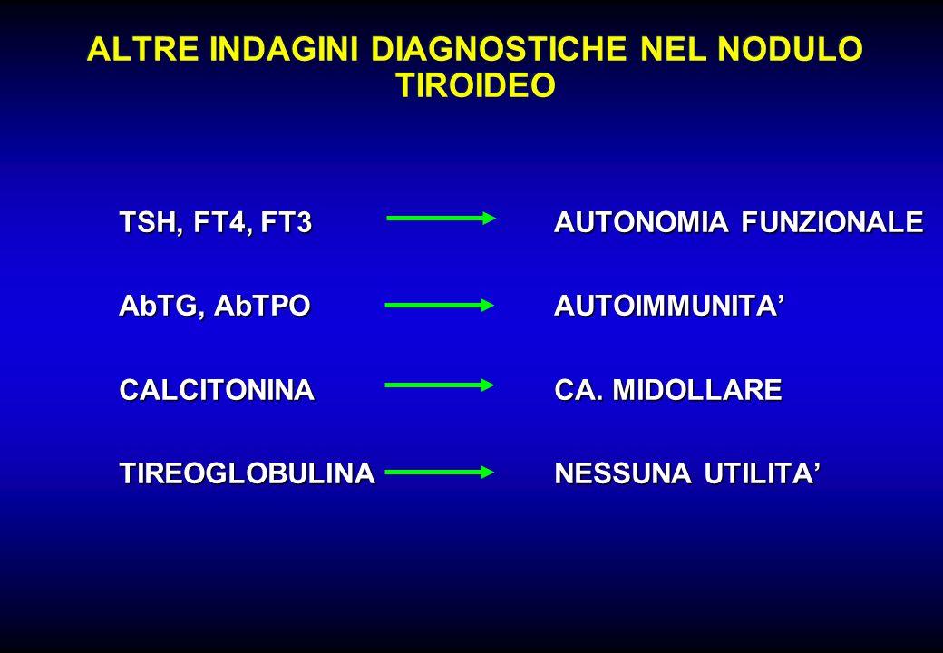 ALTRE INDAGINI DIAGNOSTICHE NEL NODULO TIROIDEO TSH, FT4, FT3AUTONOMIA FUNZIONALE AbTG, AbTPO AUTOIMMUNITA CALCITONINACA. MIDOLLARE TIREOGLOBULINANESS